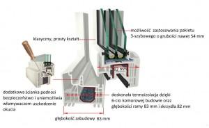 okna-pcv-bydgoszcz-6